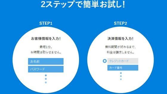 U-NEXTの申し込み手順のイラスト